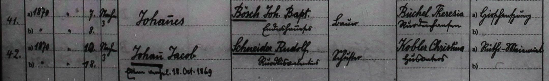 Johann Schneider aus Rüthi