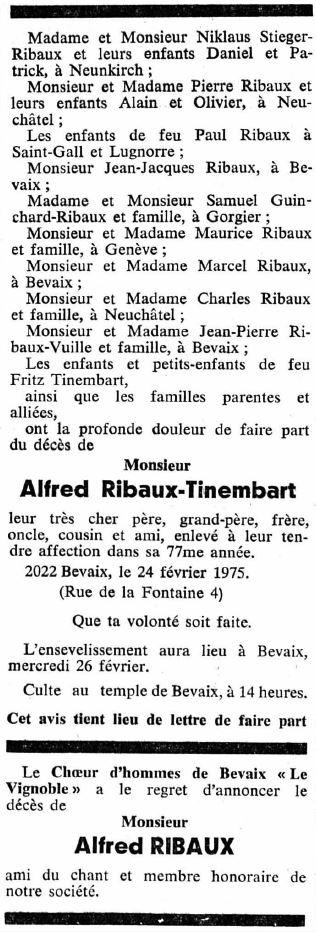 Alfred Ribaux (1898-1975)