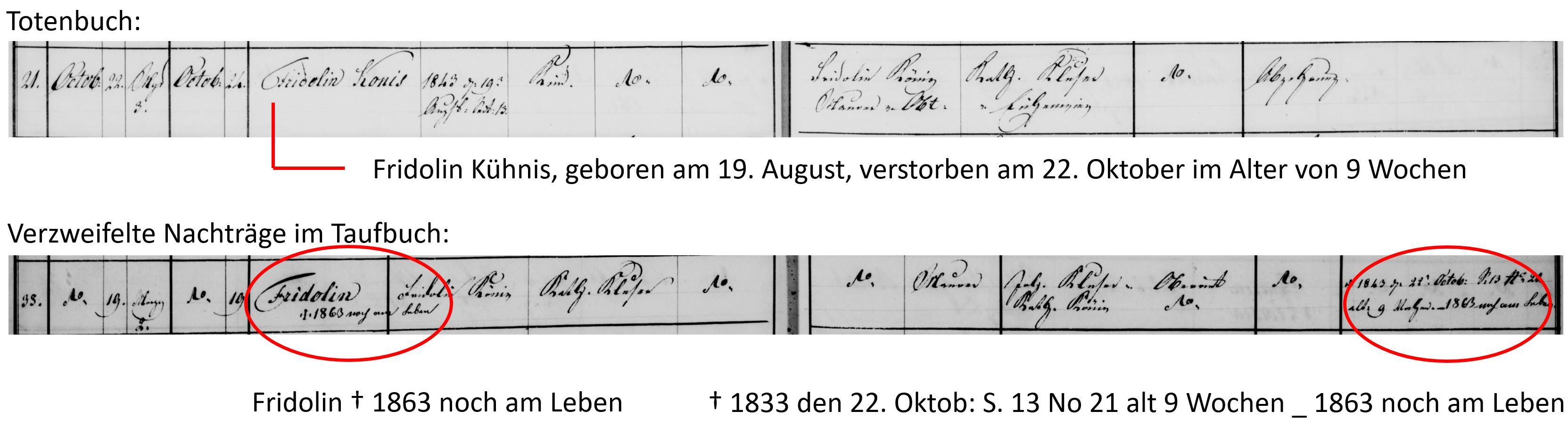 Fridolin Kühnis (1843-1843/1922)